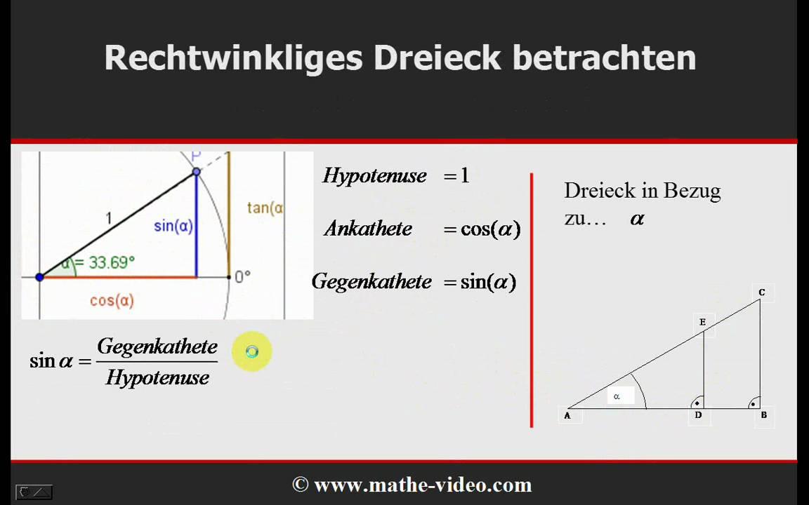 mathe trigonometrie einf hrung sinus kosinus cosinus tangens. Black Bedroom Furniture Sets. Home Design Ideas