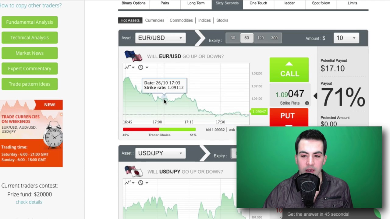 Proven binary options strategy
