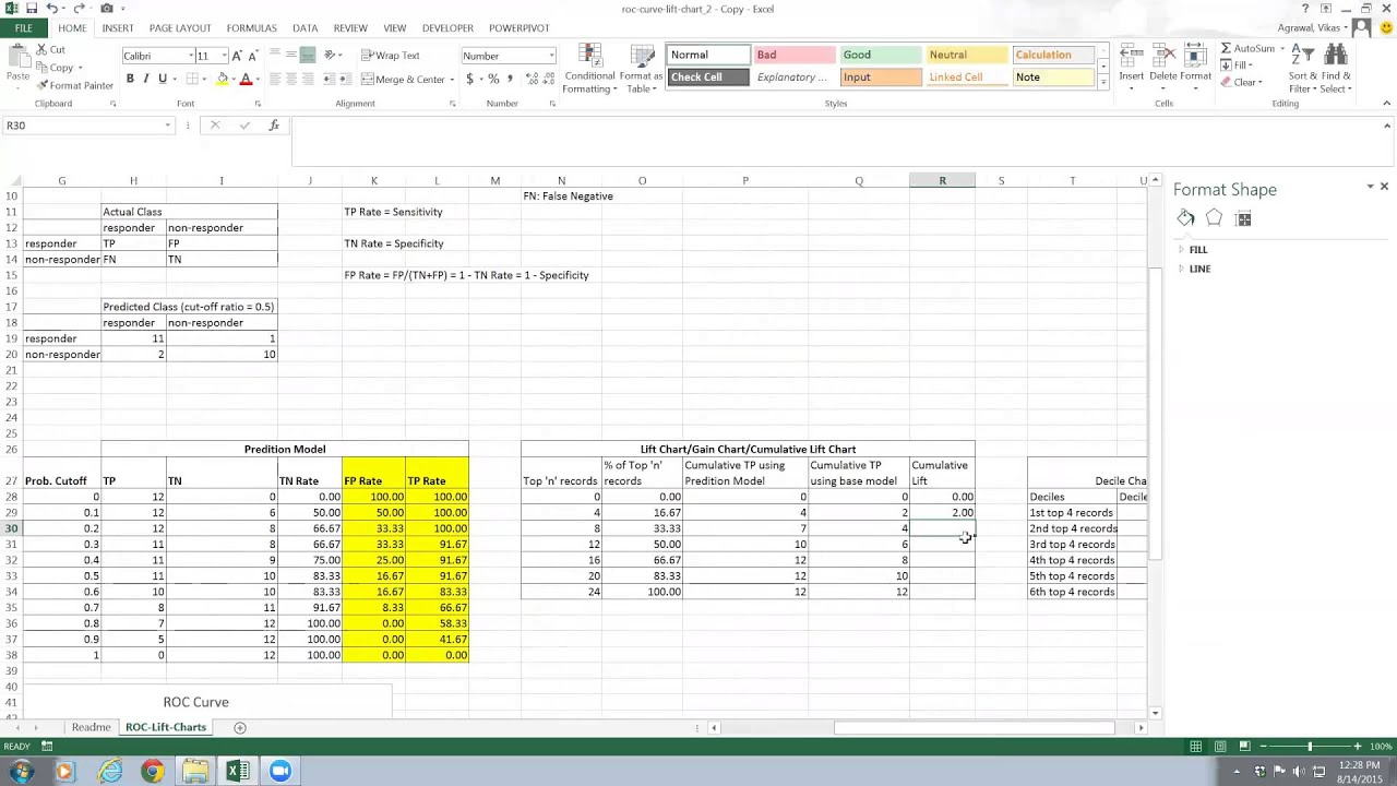 How to plot ROC Curve, Lift Chart, Gain Chart using Excel