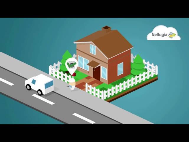 Netlogia360 Promotional Video