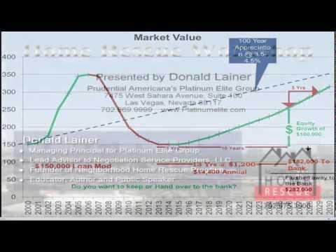 Las Vegas Market Overview by Donald Lainer - Team Leader for Platinum Elite Group