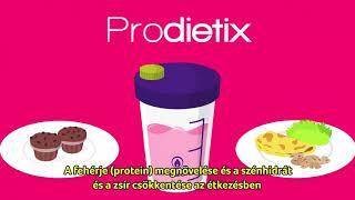 prodietix árak