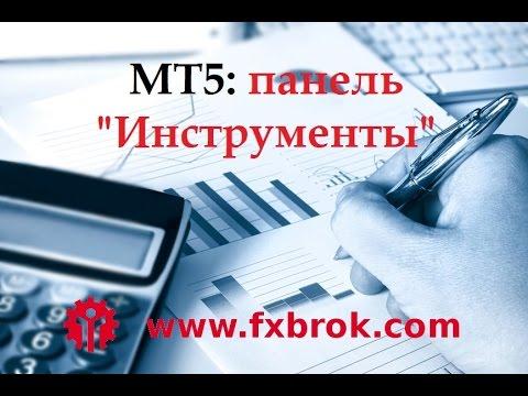 Форекс. МТ5. Панель