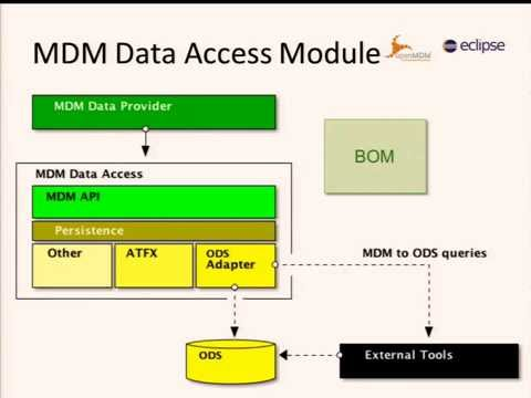 openMDM5: From a fat client to a scalable, omni-channel architecture