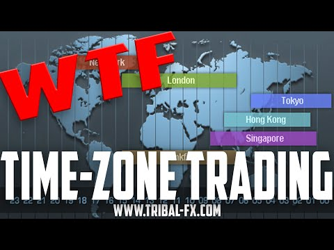 WTF Is Foreign Stock Exchange Impact?! Binary Options -  How To Avoid Subtle Losses...