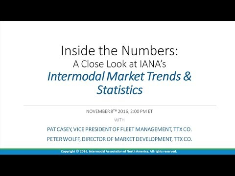Inside the Numbers: A Close Look at IANA's Intermodal Market Trends & Statistics