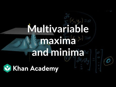 Multivariable Maxima And Minima