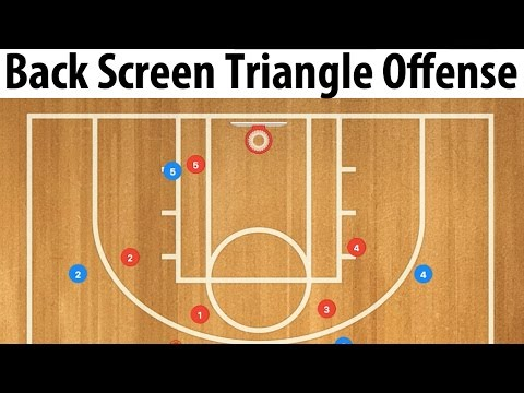 triangle-back-screen-man-to-man-basketball-offense