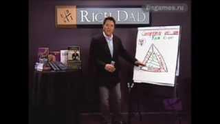 Роберт Кийосаки - Тайны богатых - Треугольник B-I