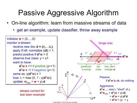 IR20.3 Passive-aggressive algorithm (PA)