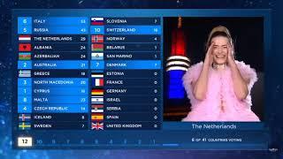 Dutch Jury Emma points Eurovision 2019 Thnx for Madonna's autotune 😅