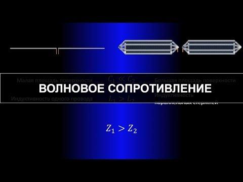 Как определить входное сопротивление антенны