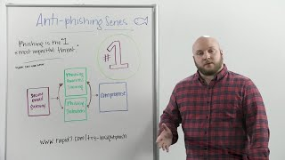 Whiteboard Wednesday: Anti-Phishing