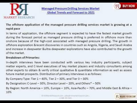 Managed Pressure Drilling Services Market Complete Analysis And Business Overview To 2021