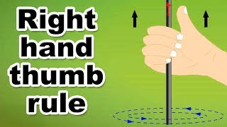 Right Hand Thumb Rule - Home Revise 12th Std Science CBSE Board Physics