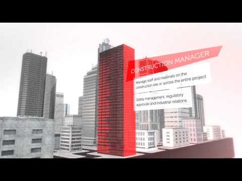 What does a city need? | RMIT University