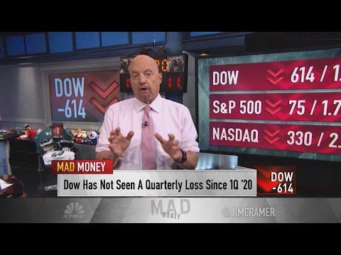 Jim Cramer urges investors to take some crypto profits, citing Evergrande-related risks