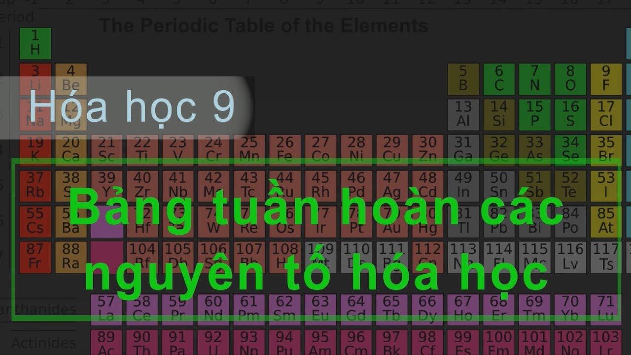 [P01] Sơ lược về bảng tuần hoàn các nguyên tố – Hóa học 9 – 1 kèm 1 – Myteacher