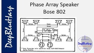 Phase Array Speaker Bose 802 - YouTubeYouTube