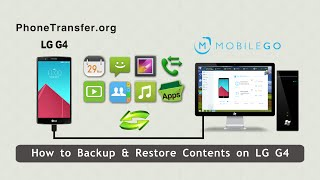 How To Backup & Restore Contents On Lg G4, Lg G4 Data Backup And Restore