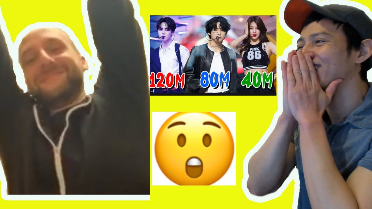 The Most VIEWED K-Pop FANCAMS of All Time - KPOP 2020!! - REACTION VIDEO BY REACTIONS UNLIMITED