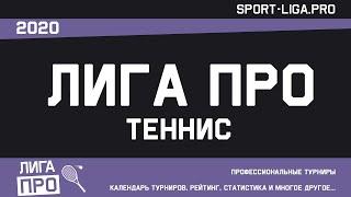 Теннис Открытый турнир Лига Про Балашиха Турнир Е 15 01 2021г