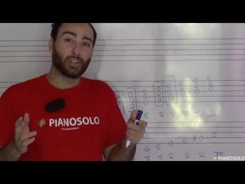Introduzione allo studio dell'armonia - 1. Tonalità e accordi
