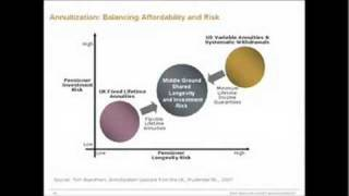 After Pension Reform: The Shape Of The New Retirement Landscape