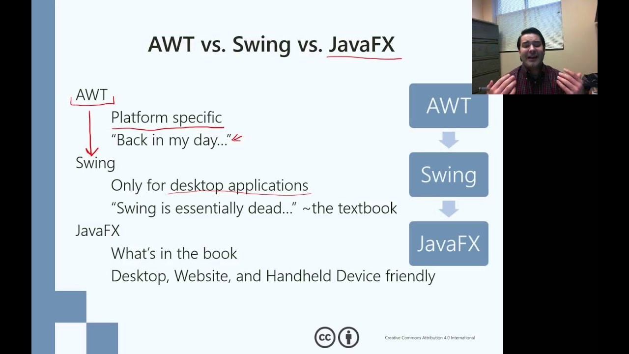 AWT vs Swing vs JavaFX