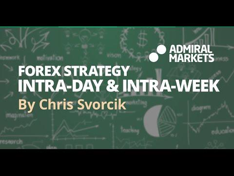 Intra week forex trading