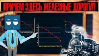 Паника 1857 или Первый финансовый кризис