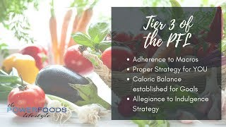 Tier 3 | The Power Foods Lifestyle | Body Buddies