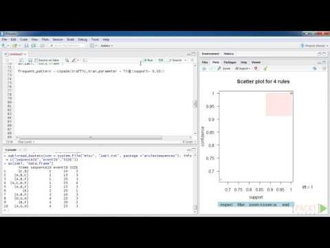 082 Mining Frequent Sequential Patterns With CSPADE