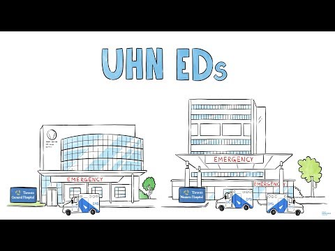 Emergency Care at UHN
