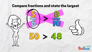 Comparing 2 Fractions usİng Cross-Multiplication