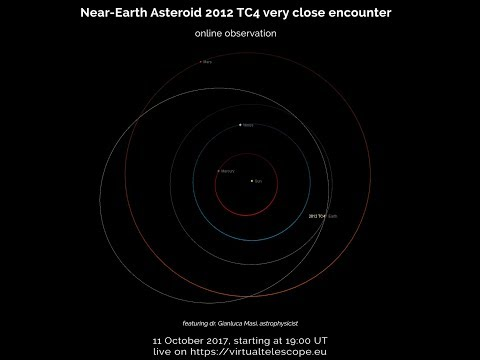 Asteroid 2012 TC4 extremely close encounter: 11 October 2017