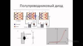 электрический ток в различных средах ч2 (металлы, полупроводники)