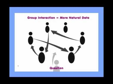 David Morgan Focus Groups Planning for Success