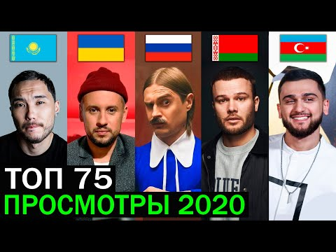 ТОП 75 клипов 2020 по ПРОСМОТРАМ | Россия, Украина, Казахстан, Беларусь | Лучшие песни и хиты