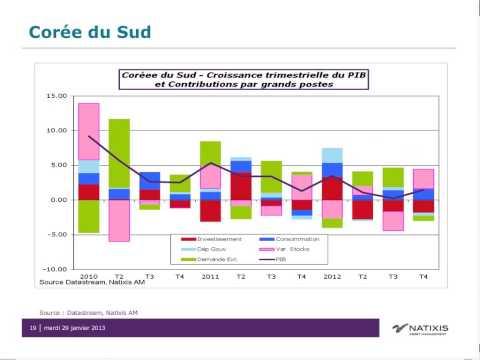 Remboursement du LTRO -- Impact de la divergence d'activité entre l'Allemagne et la France