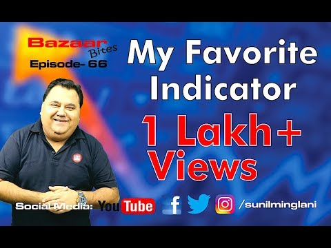 My Favorite Indicator || Stock market Basics for beginners in Hindi || Episode-66 || Sunil Minglani