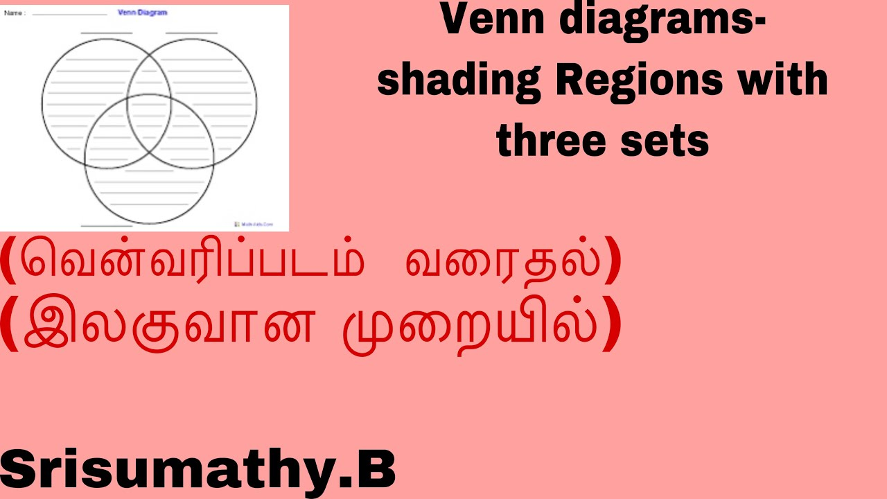 Venn Diagram Shading Regions With 3 Sets Youtube