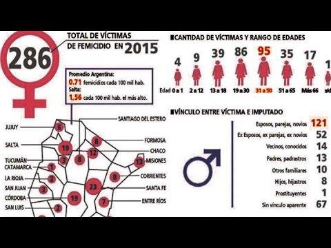 Alertan que niñas y adolescentes son víctimas de femicidio a temprana edad