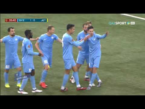 Kyzylzhar Zhetysu Match Highlights