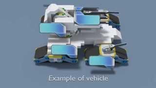 Robocraft - idea - Rotating platform and stationary weapon thumbnail