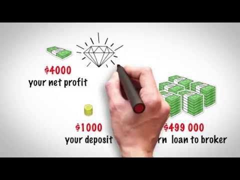How to make money on the Forex market?