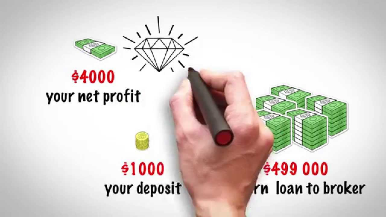 How to make money on the Forex market? - YouTube