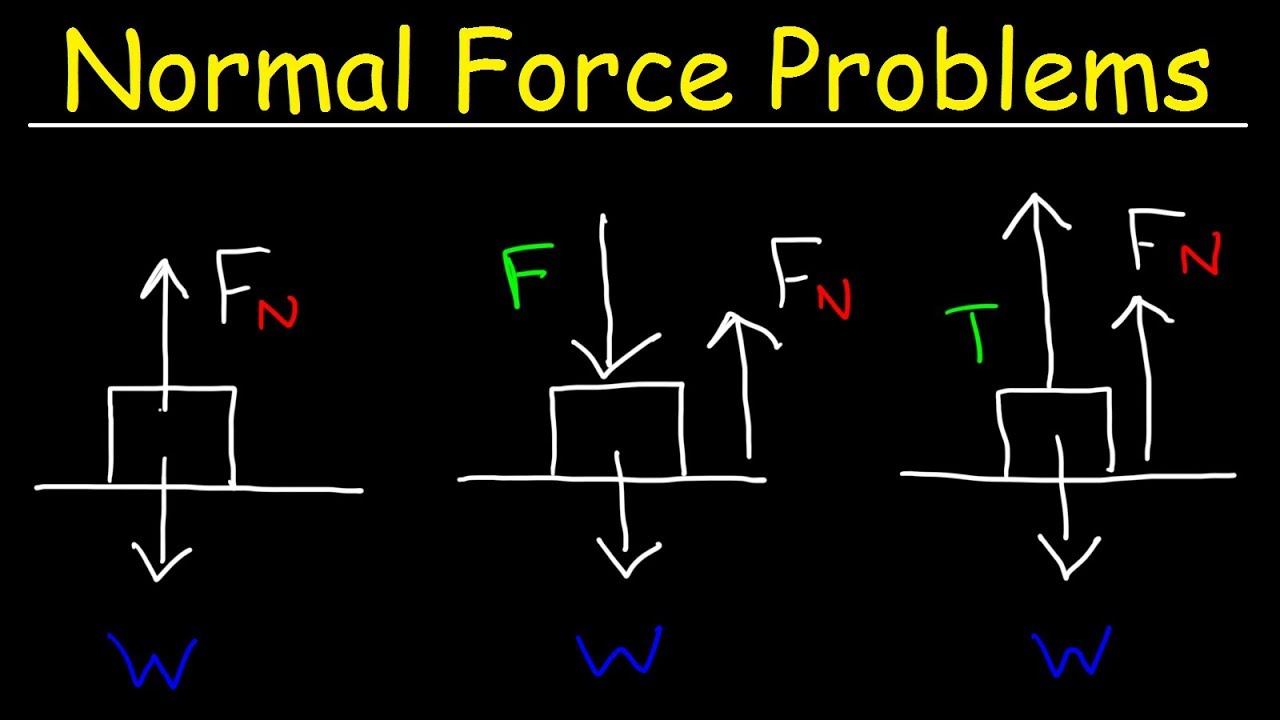 Normal force physics problems tension inclined plane free body normal force physics problems tension inclined plane free body diagrams ccuart Image collections