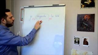 Урок французского с носителем языка москва. Тема-отрицание.