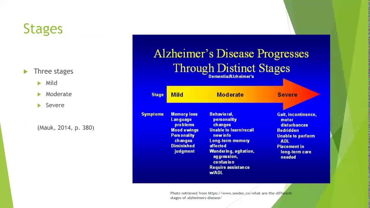 a survey of features and stages of alzheimers disease Find and save ideas about alzheimer's treatment on pinterest 7 stages of alzheimers disease more on disease by lethowcom according to survey single.